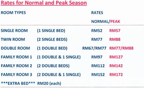 Hotel Melaka Rate