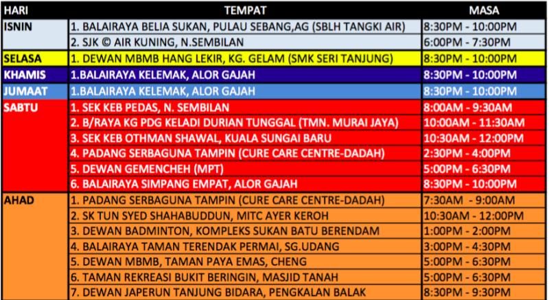 taekwondo class Alor gajah-eimpang empat-masjid-tanah-tampin-cheng-melaka